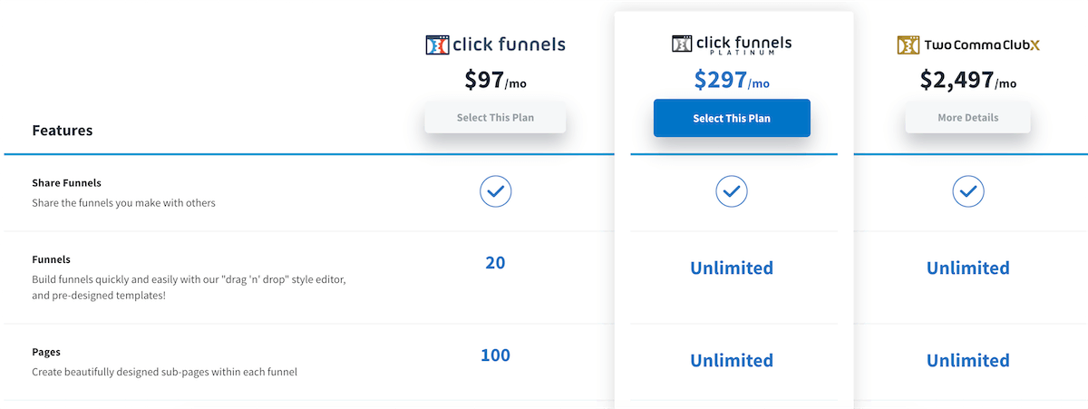clickfunnel pricings